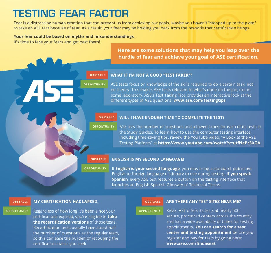 Fear of Failure Infographic